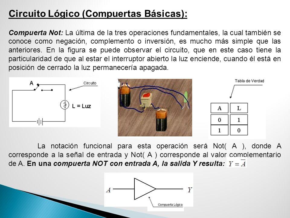 Circuito Lógico (Compuertas Básicas): Compuerta Not: La última de la tres operaciones fundamentales, la cual también se conoce como negación, compleme