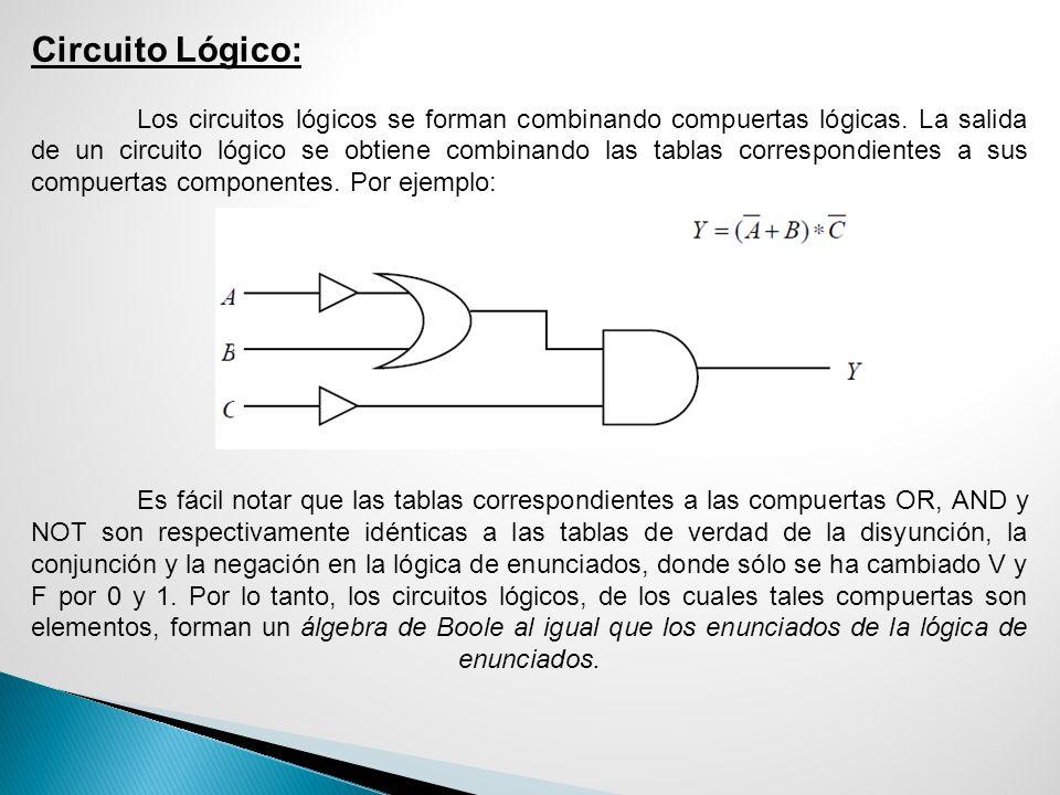 Circuito Lógico: Los circuitos lógicos se forman combinando compuertas lógicas. La salida de un circuito lógico se obtiene combinando las tablas corre