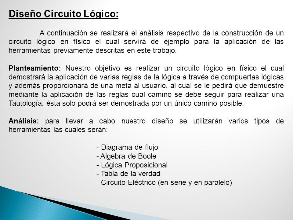 Diseño Circuito Lógico: A continuación se realizará el análisis respectivo de la construcción de un circuito lógico en físico el cual servirá de ejemp