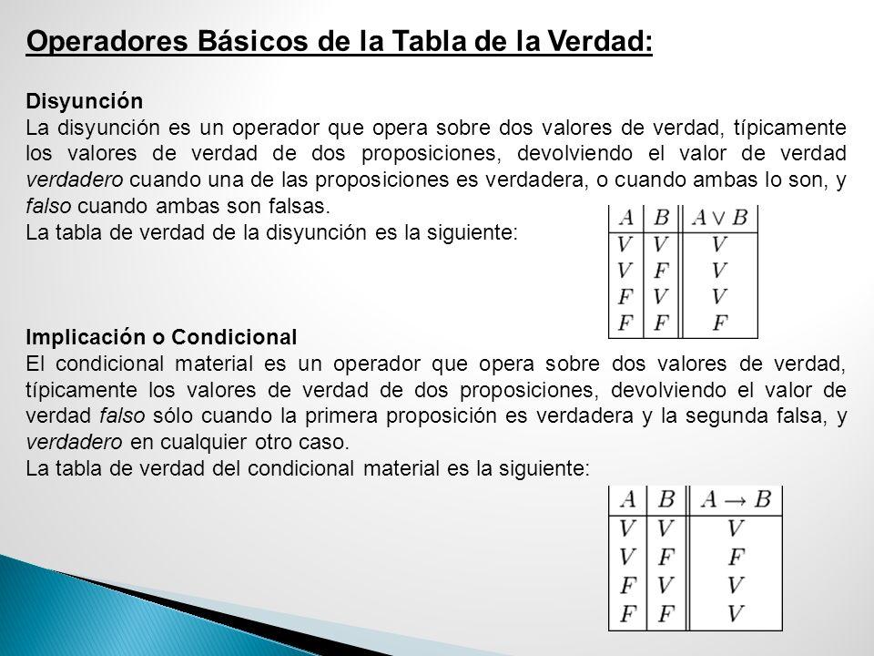 Circuito Lógico (Compuertas Básicas): Compuerta And: Los estados posibles del circuito se pueden modelar en la Tabla de Verdad que tiene asociada.