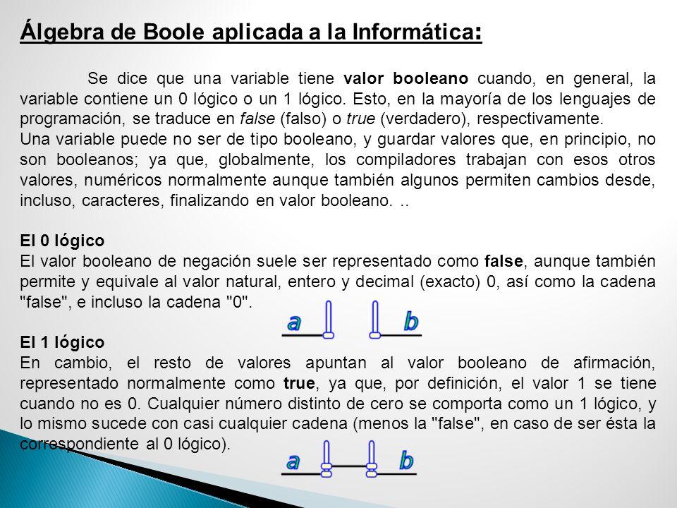 Álgebra de Boole aplicada a la Informática : Se dice que una variable tiene valor booleano cuando, en general, la variable contiene un 0 lógico o un 1