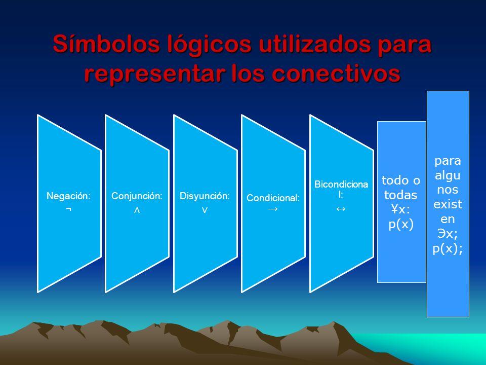 Símbolos lógicos utilizados para representar los conectivos Negación: ¬ Conjunción: Disyunción: Condicional: Bicondiciona l: todo o todas ¥x: p(x) par