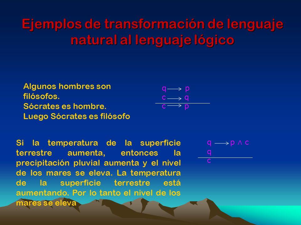 Ejemplos de transformación de lenguaje natural al lenguaje lógico Algunos hombres son filósofos. Sócrates es hombre. Luego Sócrates es filósofo q p c