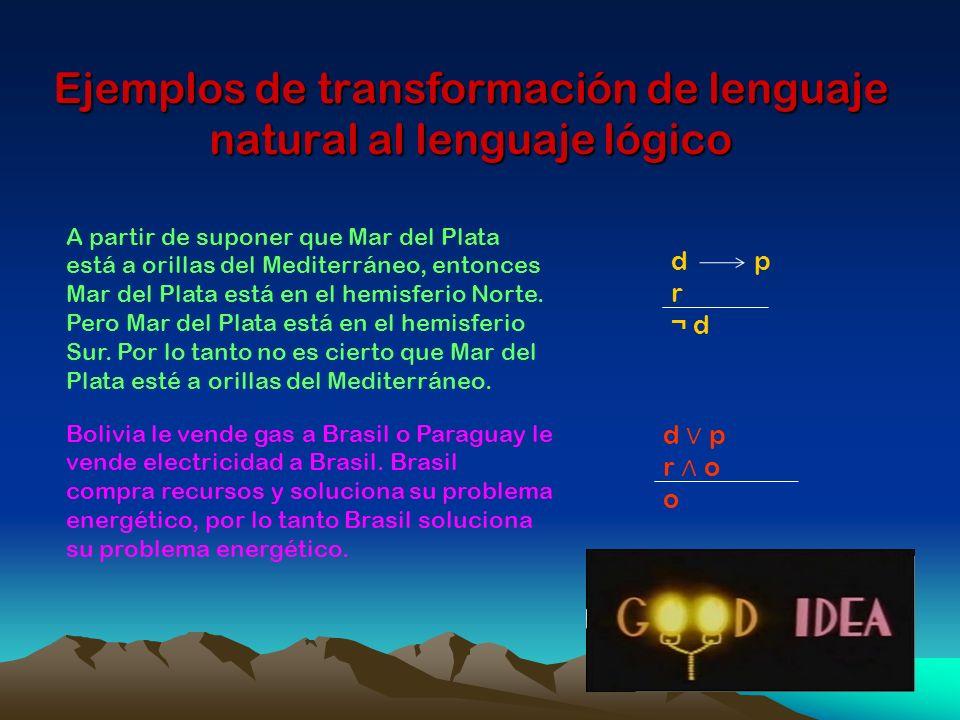 Ejemplos de transformación de lenguaje natural al lenguaje lógico A partir de suponer que Mar del Plata está a orillas del Mediterráneo, entonces Mar