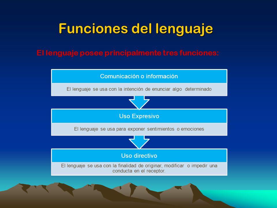 Categorías del lenguaje formal El lenguaje formal debe constar de tres tipos de categorías: 1 Una tabla de símbolos formales 2 Una relación de reglas de formación de formulas 3 Reglas de transformación de formulas