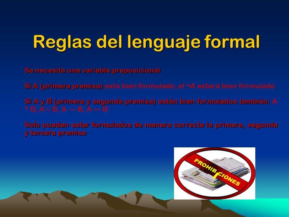 Reglas del lenguaje formal Se necesita una variable preposicional Si A (primera premisa) Si A (primera premisa) esta bien formulado, el ¬A estará bien