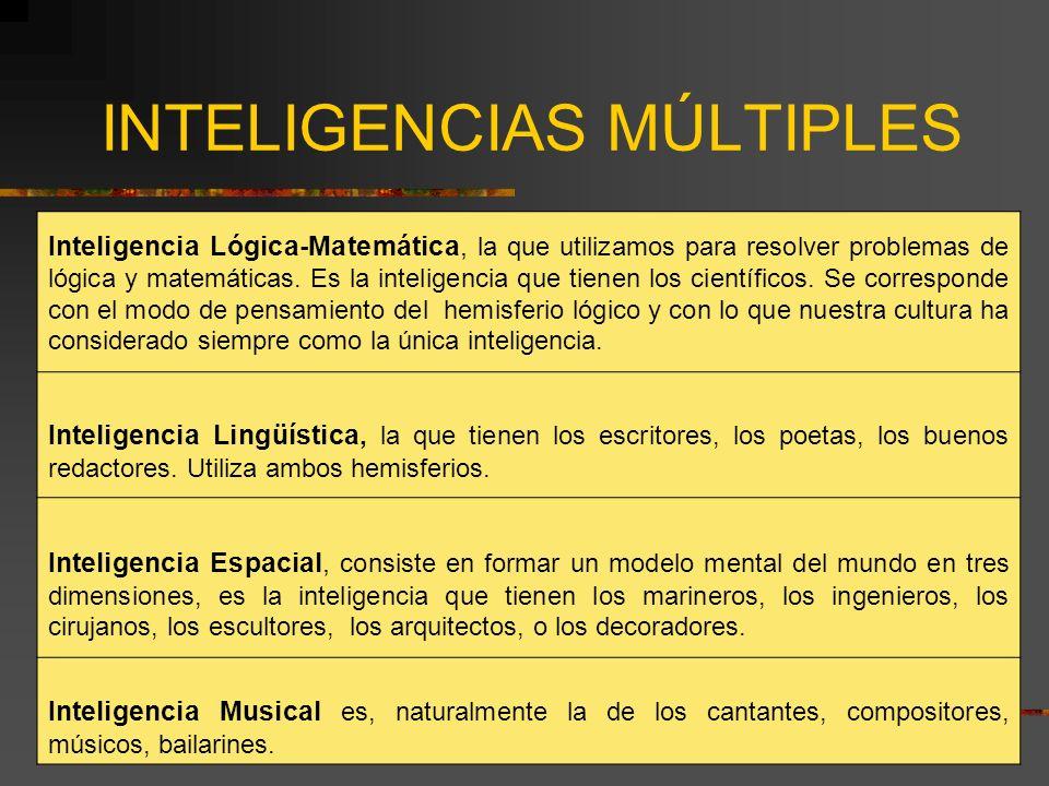 INTELIGENCIAS MÚLTIPLES Inteligencia Lógica-Matemática, la que utilizamos para resolver problemas de lógica y matemáticas. Es la inteligencia que tien