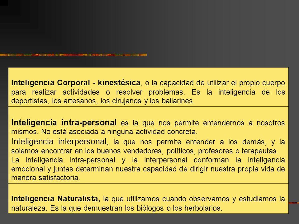 Inteligencia Corporal - kinestésica, o la capacidad de utilizar el propio cuerpo para realizar actividades o resolver problemas. Es la inteligencia de