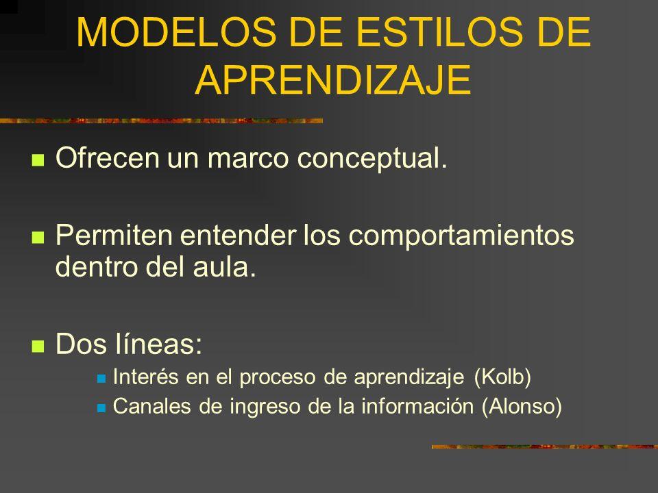 MODELOS DE ESTILOS DE APRENDIZAJE Ofrecen un marco conceptual. Permiten entender los comportamientos dentro del aula. Dos líneas: Interés en el proces