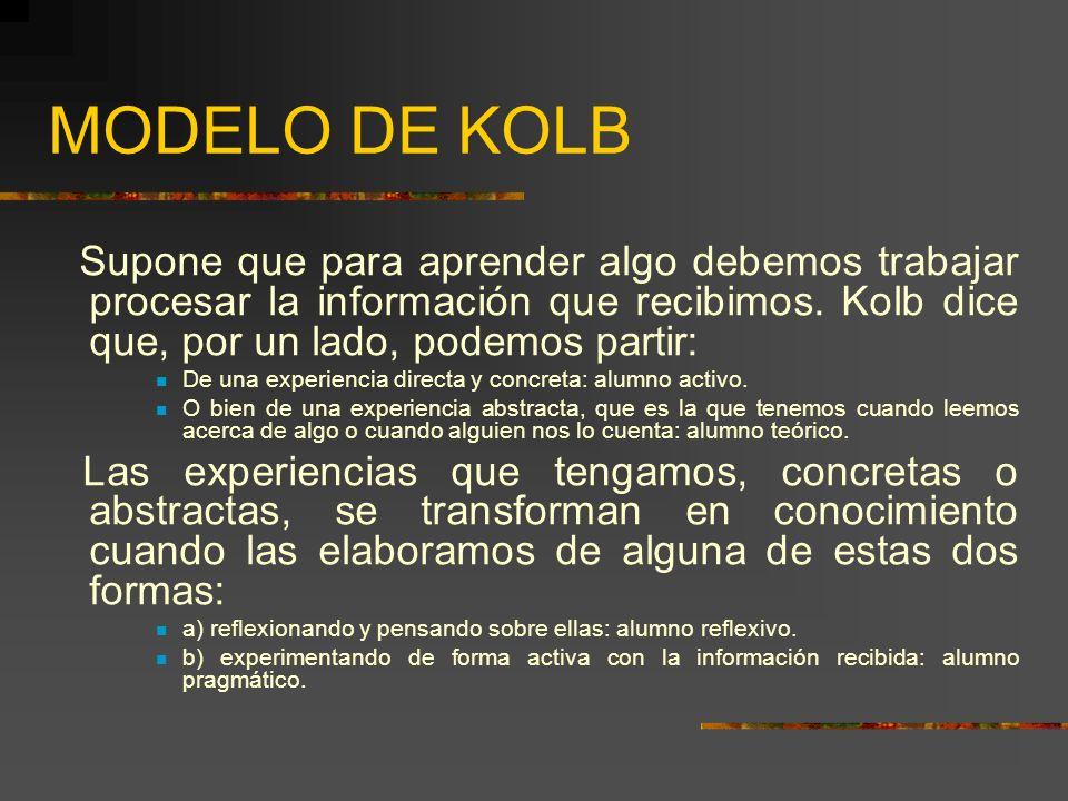 ESQUEMA PRINCIPAL Actuar (Alumno activo) Reflexionar (Alumno reflexivo) Teorizar (Alumno teórico) Experimentar (Alumno pragmático)