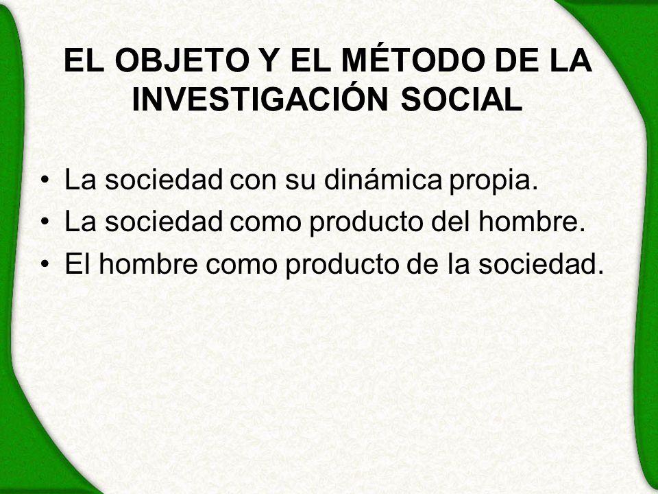 EL OBJETO Y EL MÉTODO DE LA INVESTIGACIÓN SOCIAL La sociedad con su dinámica propia. La sociedad como producto del hombre. El hombre como producto de