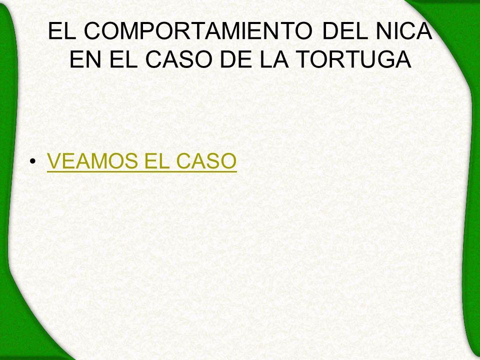EL COMPORTAMIENTO DEL NICA EN EL CASO DE LA TORTUGA VEAMOS EL CASO