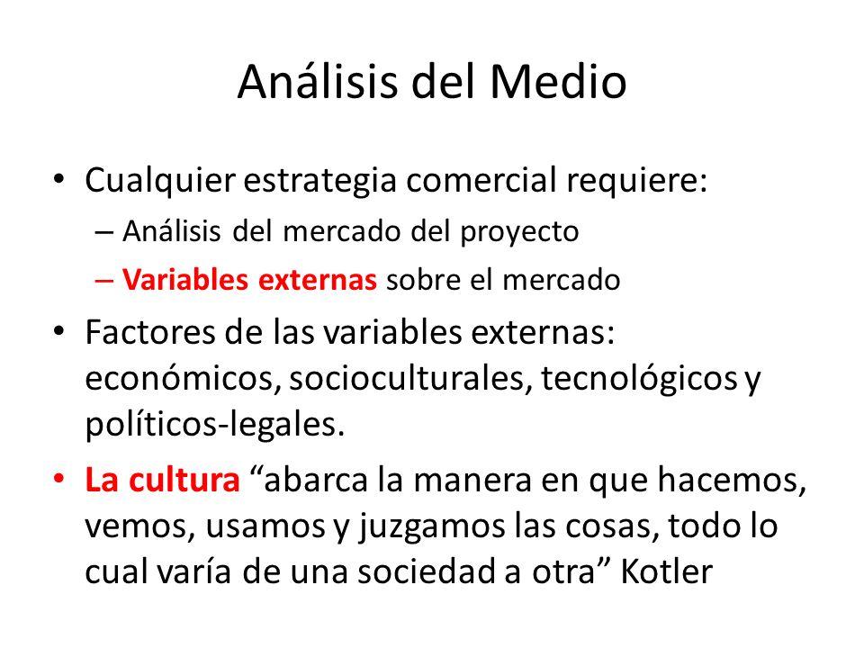 Análisis del Medio Cualquier estrategia comercial requiere: – Análisis del mercado del proyecto – Variables externas sobre el mercado Factores de las variables externas: económicos, socioculturales, tecnológicos y políticos-legales.