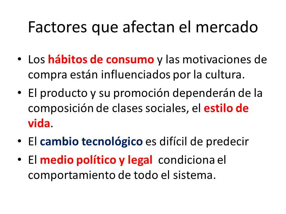 Factores que afectan el mercado Los hábitos de consumo y las motivaciones de compra están influenciados por la cultura. El producto y su promoción dep