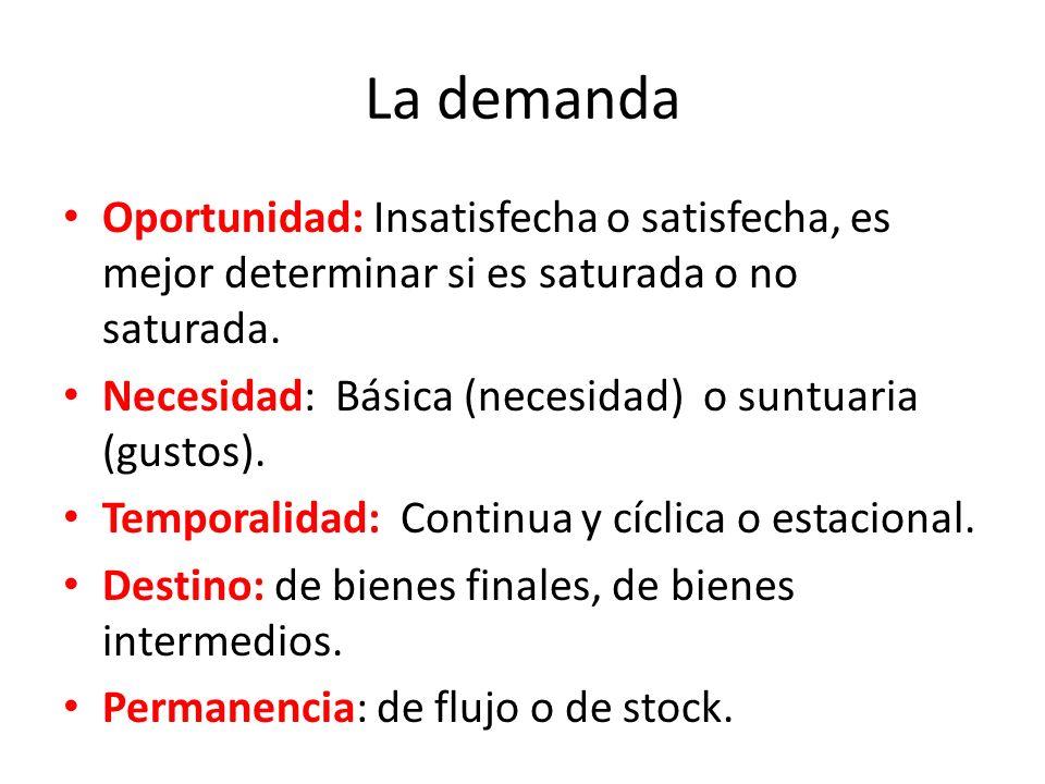 La demanda Oportunidad: Insatisfecha o satisfecha, es mejor determinar si es saturada o no saturada. Necesidad: Básica (necesidad) o suntuaria (gustos