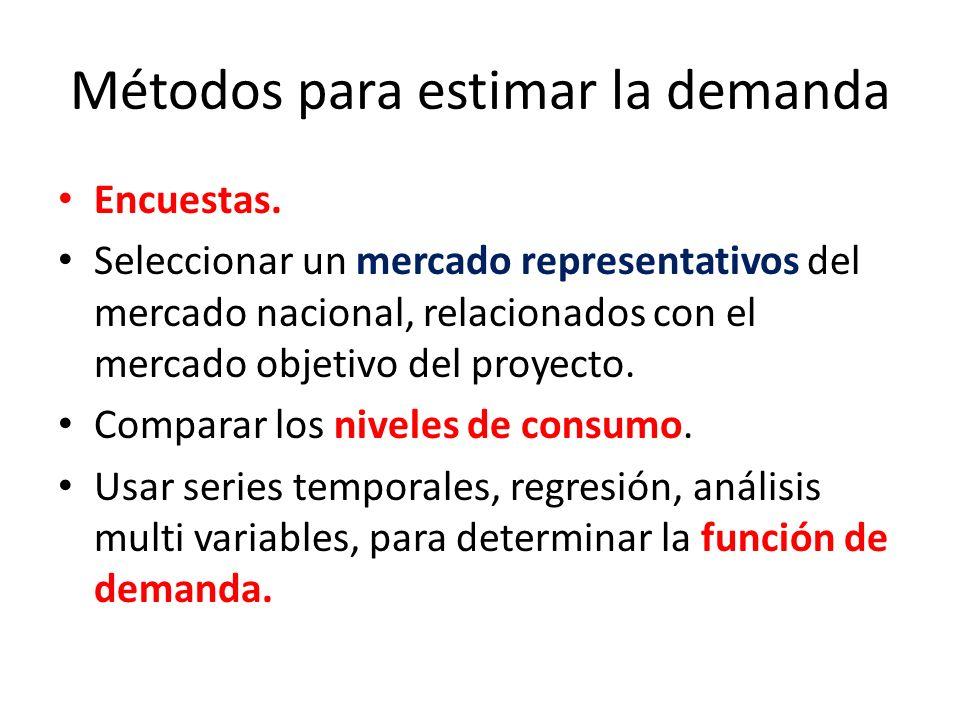 Métodos para estimar la demanda Encuestas. Seleccionar un mercado representativos del mercado nacional, relacionados con el mercado objetivo del proye