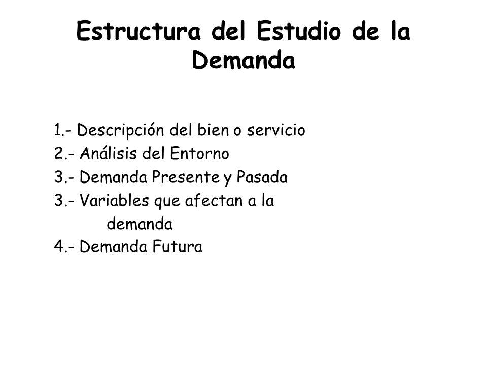 Estructura del Estudio de la Demanda 1.- Descripción del bien o servicio 2.- Análisis del Entorno 3.- Demanda Presente y Pasada 3.- Variables que afectan a la demanda 4.- Demanda Futura