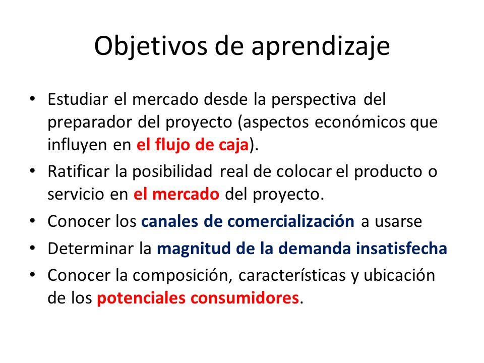 Objetivos de aprendizaje Estudiar el mercado desde la perspectiva del preparador del proyecto (aspectos económicos que influyen en el flujo de caja).