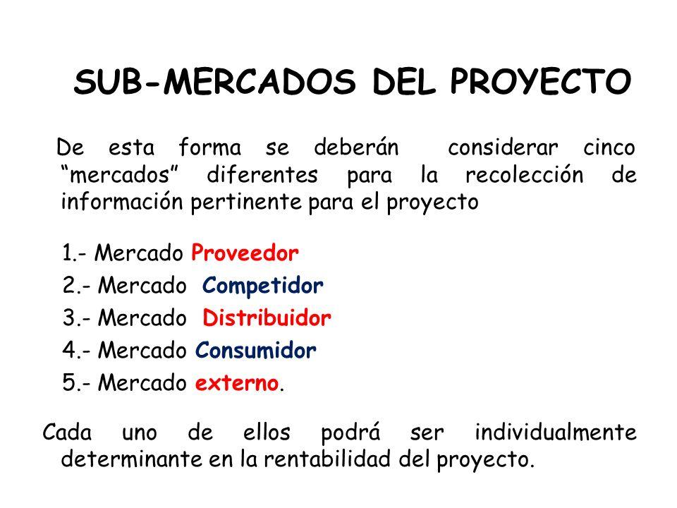 SUB-MERCADOS DEL PROYECTO De esta forma se deberán considerar cinco mercados diferentes para la recolección de información pertinente para el proyecto