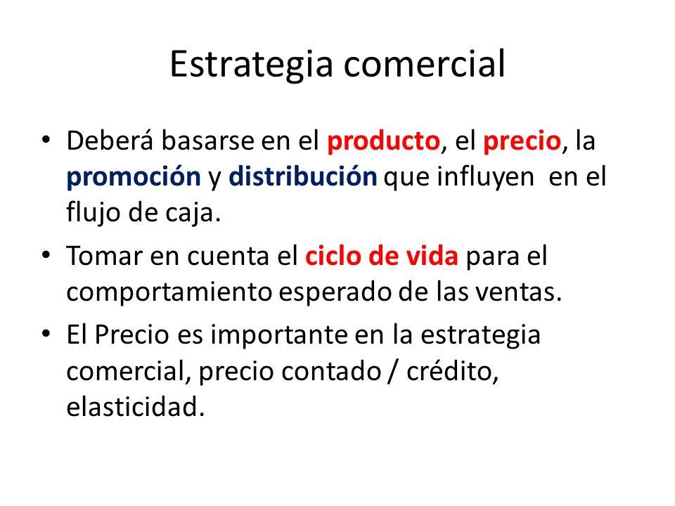 Estrategia comercial Deberá basarse en el producto, el precio, la promoción y distribución que influyen en el flujo de caja. Tomar en cuenta el ciclo