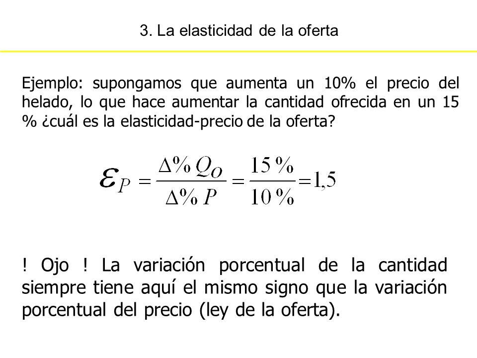 3. La elasticidad de la oferta ! Ojo ! La variación porcentual de la cantidad siempre tiene aquí el mismo signo que la variación porcentual del precio