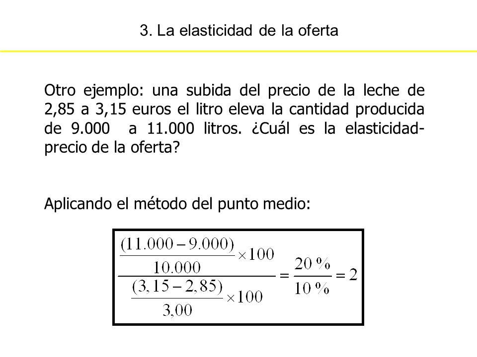 3. La elasticidad de la oferta Otro ejemplo: una subida del precio de la leche de 2,85 a 3,15 euros el litro eleva la cantidad producida de 9.000 a 11