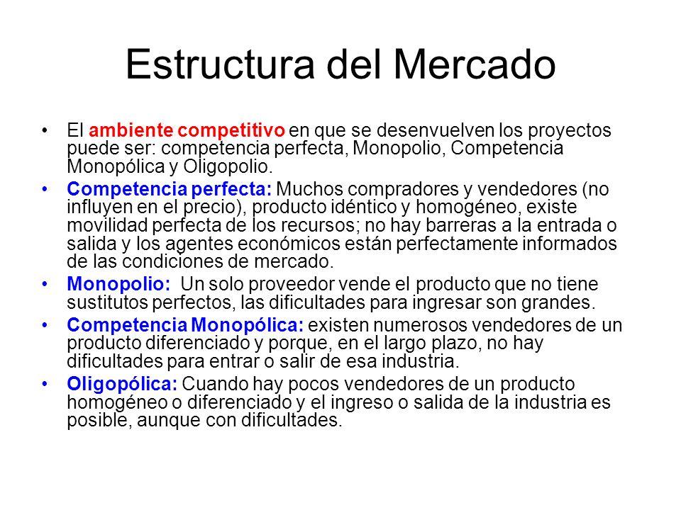 Estructura del Mercado El ambiente competitivo en que se desenvuelven los proyectos puede ser: competencia perfecta, Monopolio, Competencia Monopólica