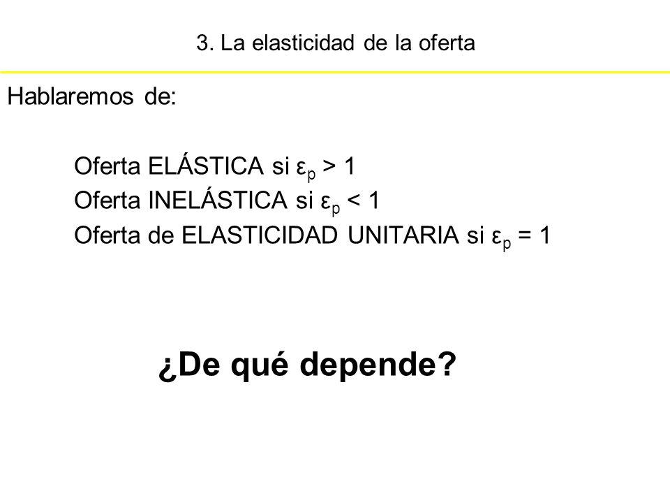 3. La elasticidad de la oferta Hablaremos de: Oferta ELÁSTICA si ε p > 1 Oferta INELÁSTICA si ε p < 1 Oferta de ELASTICIDAD UNITARIA si ε p = 1 ¿De qu