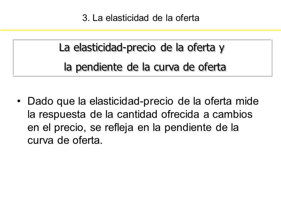 3. La elasticidad de la oferta Dado que la elasticidad-precio de la oferta mide la respuesta de la cantidad ofrecida a cambios en el precio, se reflej