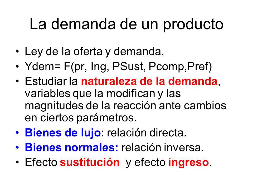 La demanda de un producto Ley de la oferta y demanda. Ydem= F(pr, Ing, PSust, Pcomp,Pref) Estudiar la naturaleza de la demanda, variables que la modif