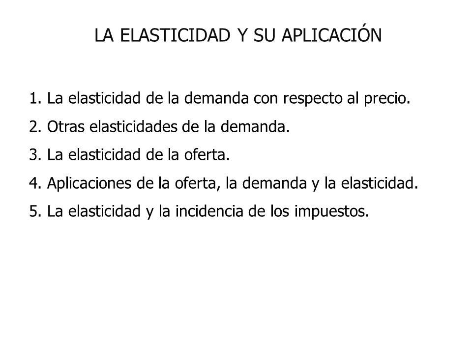 Oferta Elástica Elasticidad > 1 Cantidad Precio 4 $5 1.