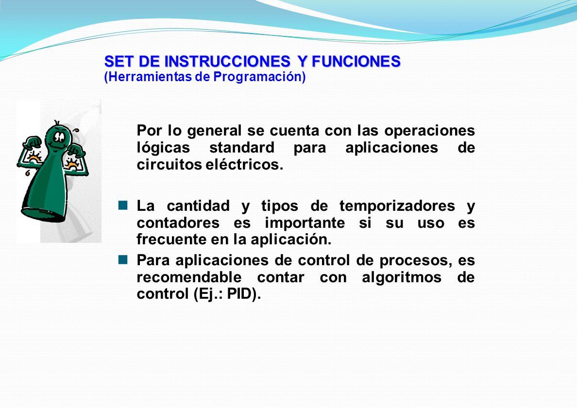 SET DE INSTRUCCIONES Y FUNCIONES (Herramientas de Programación) Por lo general se cuenta con las operaciones lógicas standard para aplicaciones de cir