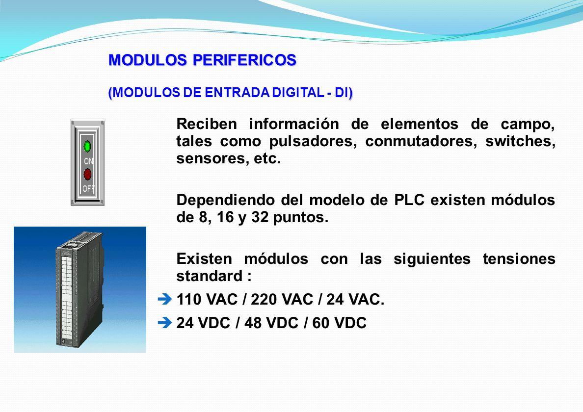MODULOS PERIFERICOS () (MODULOS DE ENTRADA DIGITAL - DI) Reciben información de elementos de campo, tales como pulsadores, conmutadores, switches, sen