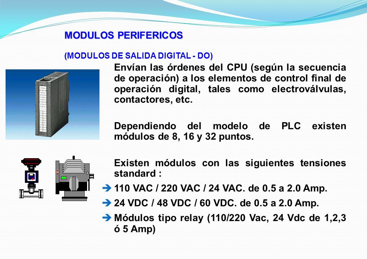 MODULOS PERIFERICOS () (MODULOS DE SALIDA DIGITAL - DO) Envían las órdenes del CPU (según la secuencia de operación) a los elementos de control final