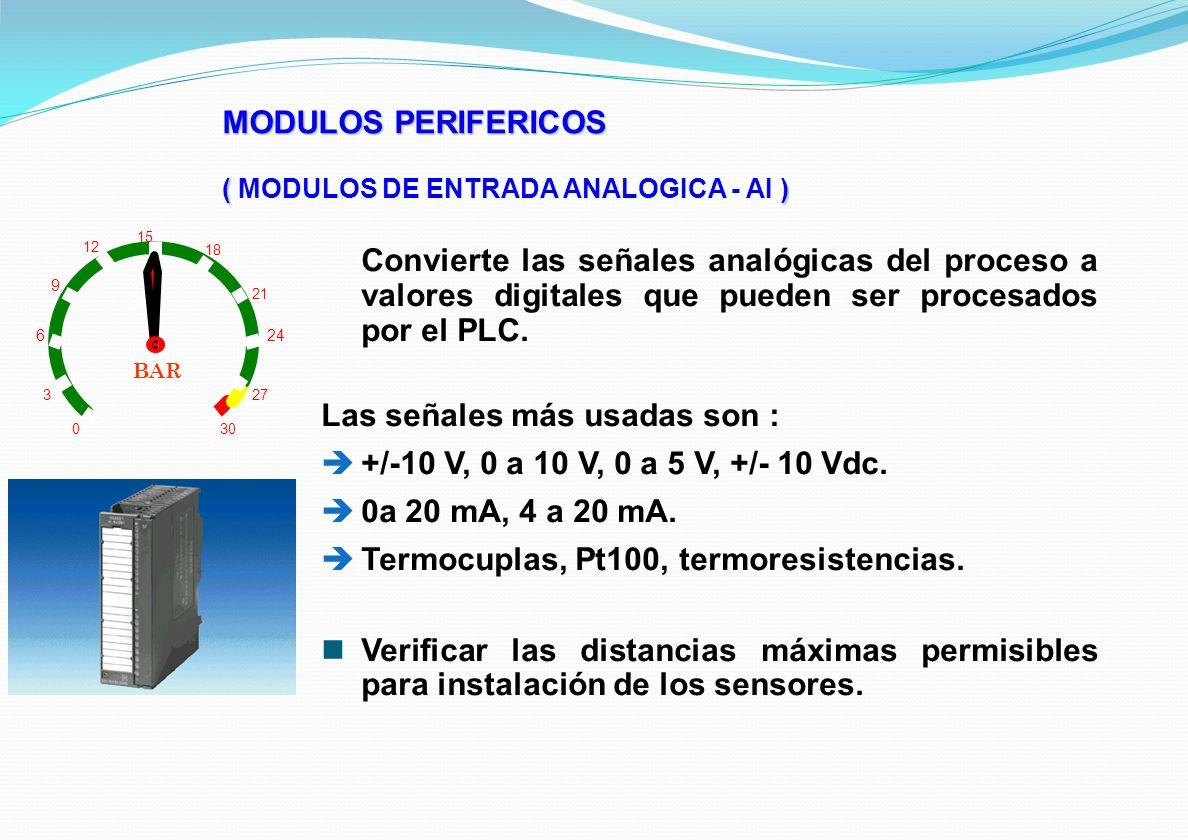 Convierte las señales analógicas del proceso a valores digitales que pueden ser procesados por el PLC. Las señales más usadas son : +/-10 V, 0 a 10 V,
