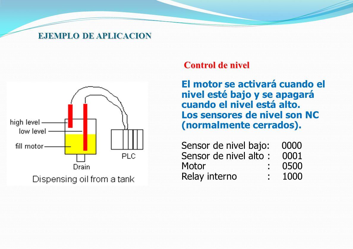EJEMPLO DE APLICACION El motor se activará cuando el nivel esté bajo y se apagará cuando el nivel está alto. Los sensores de nivel son NC (normalmente