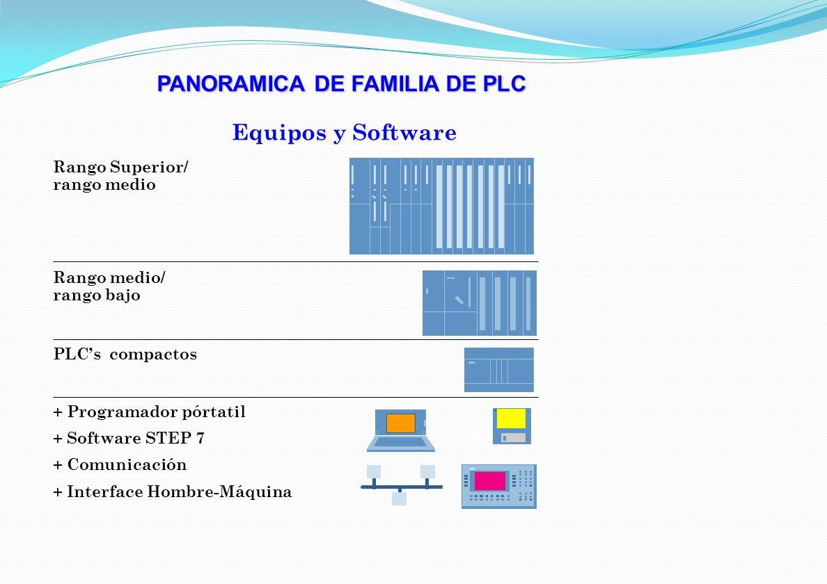 Rango Superior/ rango medio Rango medio/ rango bajo PLCs compactos + Programador pórtatil + Software STEP 7 + Comunicación + Interface Hombre-Máquina