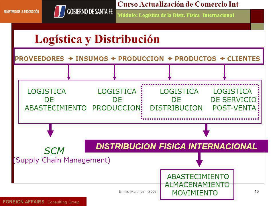 Emilio Martínez - 200610 FOREIGN AFFAIRS Consulting Group Curso Actualización de Comercio IntMódulo: Logística de la Distr. Física Internacional DISTR