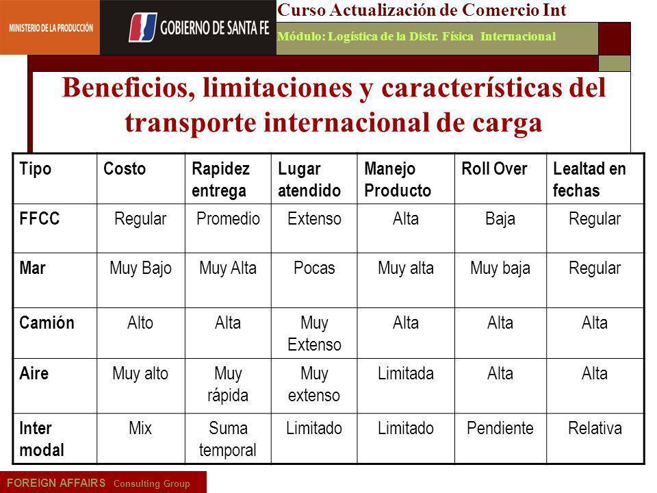 Emilio Martínez - 200613 FOREIGN AFFAIRS Consulting Group Curso Actualización de Comercio IntMódulo: Logística de la Distr. Física Internacional Benef