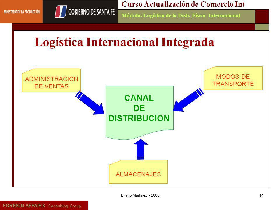 Emilio Martínez - 200615 FOREIGN AFFAIRS Consulting Group Curso Actualización de Comercio IntMódulo: Logística de la Distr.