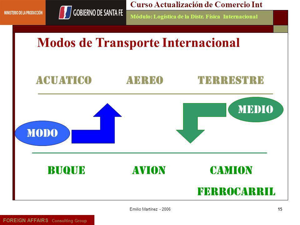 Emilio Martínez - 200615 FOREIGN AFFAIRS Consulting Group Curso Actualización de Comercio IntMódulo: Logística de la Distr. Física Internacional ACUAT