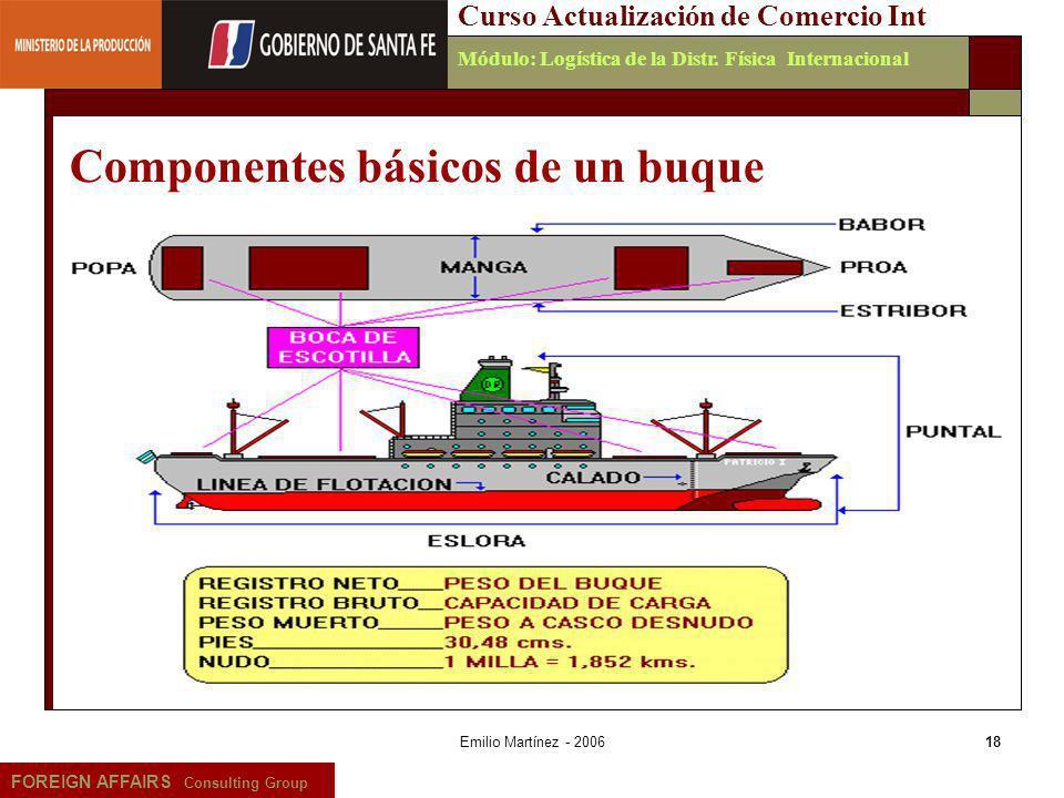 Emilio Martínez - 200618 FOREIGN AFFAIRS Consulting Group Curso Actualización de Comercio IntMódulo: Logística de la Distr. Física Internacional Compo