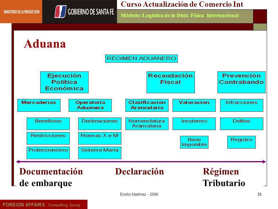 Emilio Martínez - 200633 FOREIGN AFFAIRS Consulting Group Curso Actualización de Comercio IntMódulo: Logística de la Distr. Física Internacional Docum
