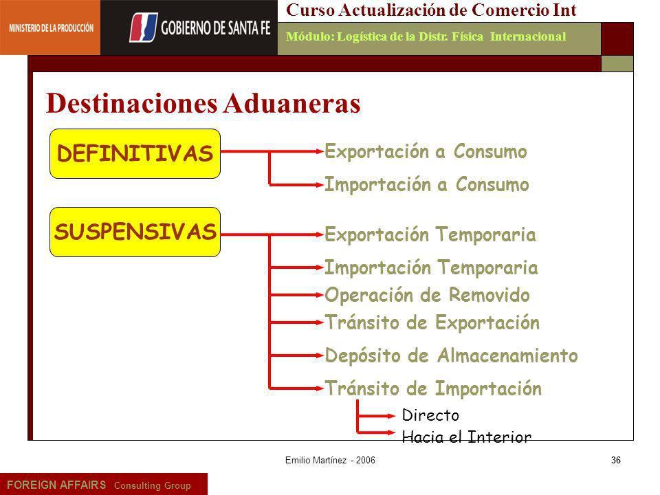 Emilio Martínez - 200637 FOREIGN AFFAIRS Consulting Group Curso Actualización de Comercio IntMódulo: Logística de la Distr.