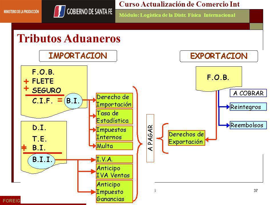 Emilio Martínez - 200637 FOREIGN AFFAIRS Consulting Group Curso Actualización de Comercio IntMódulo: Logística de la Distr. Física Internacional Tribu