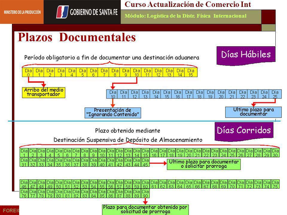 Emilio Martínez - 200638 FOREIGN AFFAIRS Consulting Group Curso Actualización de Comercio IntMódulo: Logística de la Distr. Física Internacional Plazo