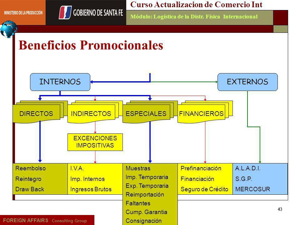 Emilio Martínez - 200643 FOREIGN AFFAIRS Consulting Group Curso Actualizacion de Comercio IntMódulo: Logística de la Distr. Física Internacional INTER