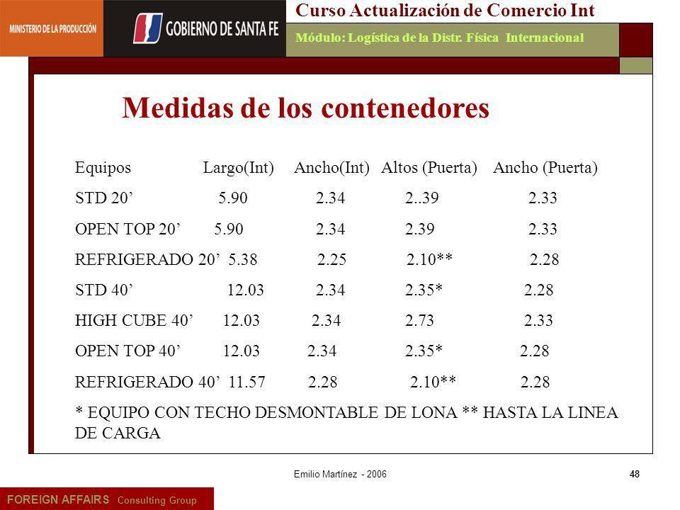 Emilio Martínez - 200648 FOREIGN AFFAIRS Consulting Group Curso Actualización de Comercio IntMódulo: Logística de la Distr. Física Internacional Medid