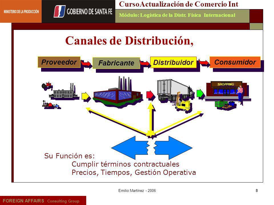 Emilio Martínez - 20068 FOREIGN AFFAIRS Consulting Group CursoActualización de Comercio IntMódulo: Logística de la Distr. Física Internacional Proveed
