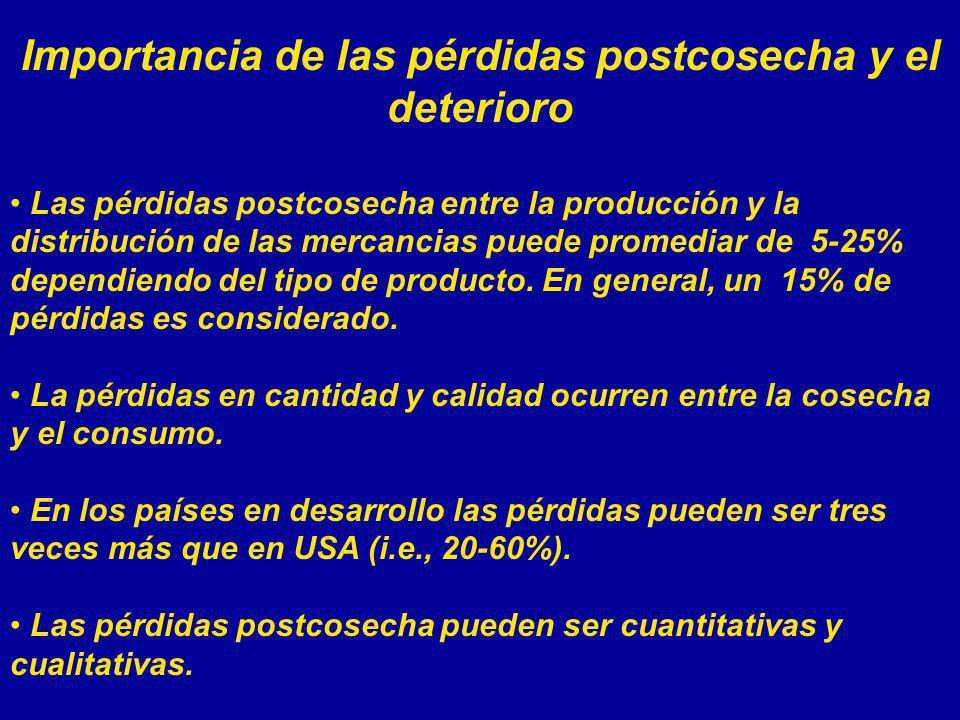 Importancia de las pérdidas postcosecha y el deterioro Las pérdidas postcosecha entre la producción y la distribución de las mercancias puede promedia